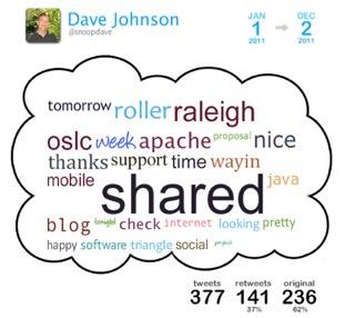 tweet cloud.jpg